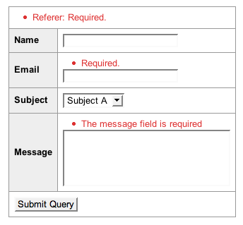 customized Form using the Field Methods