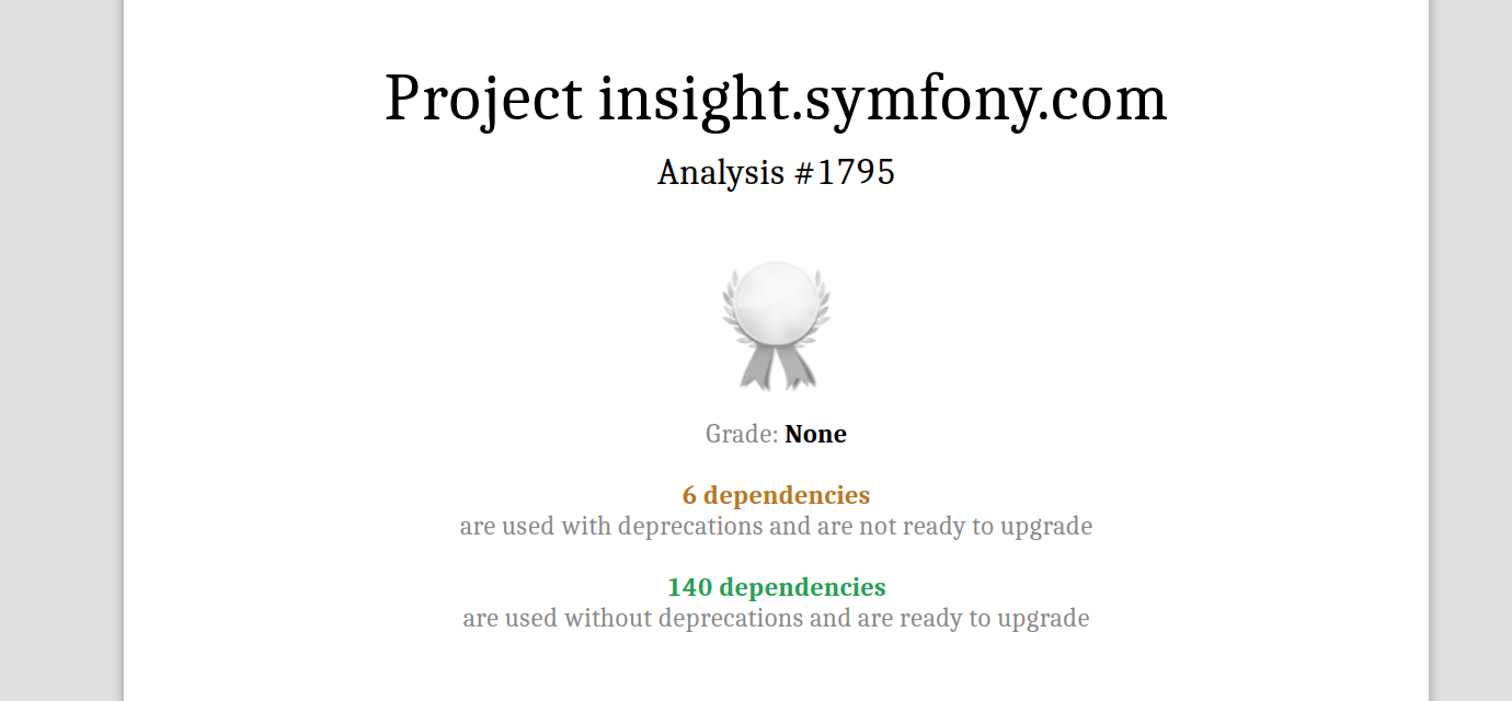SymfonyInsight upgrade reports